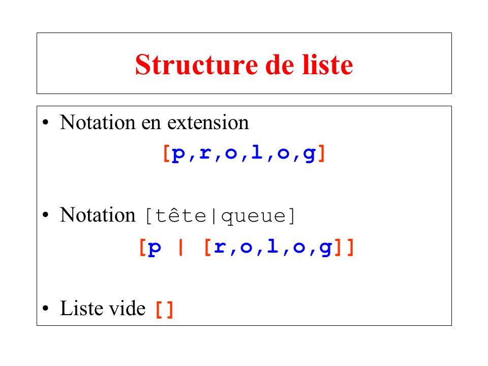 Structure de liste Notation en extension [p,r,o,l,o,g]